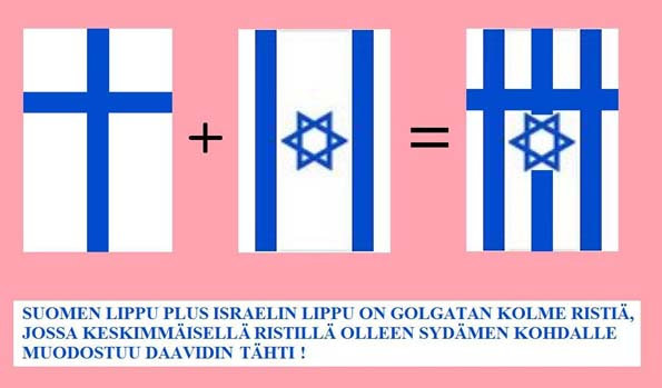 Are The Finns Israelites Hebrew Nations