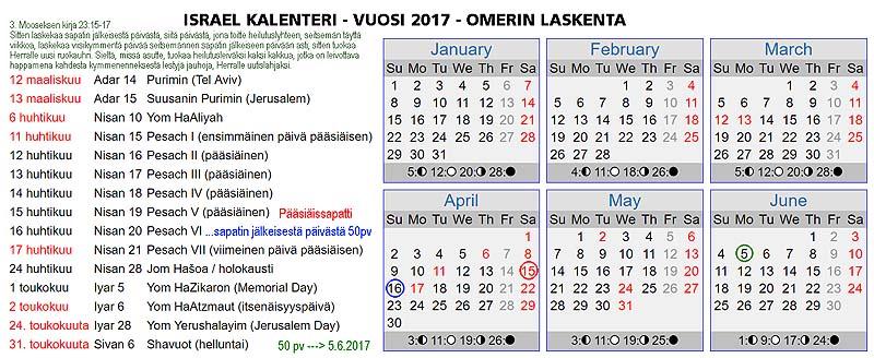 Omer 2017