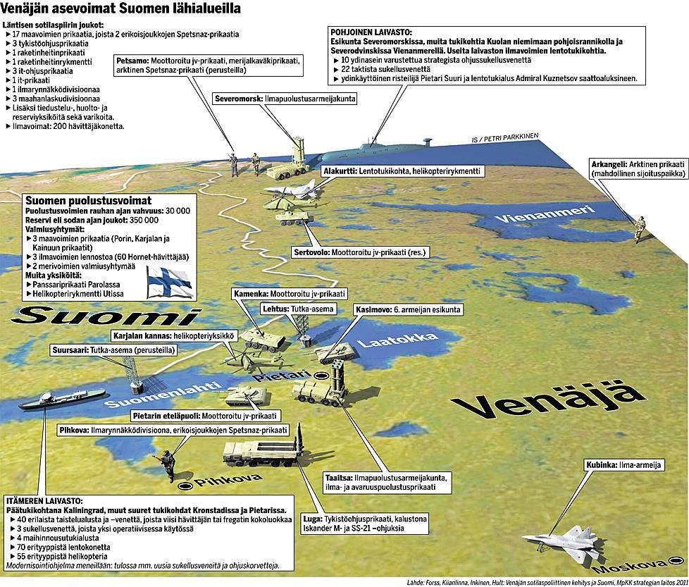 Venäjä VS Suomi asevoimat rajalla